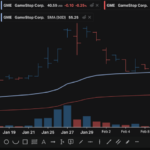 Mario Asef podcast with Jorge Sanguino Financial Market Gamestop, Reddit,